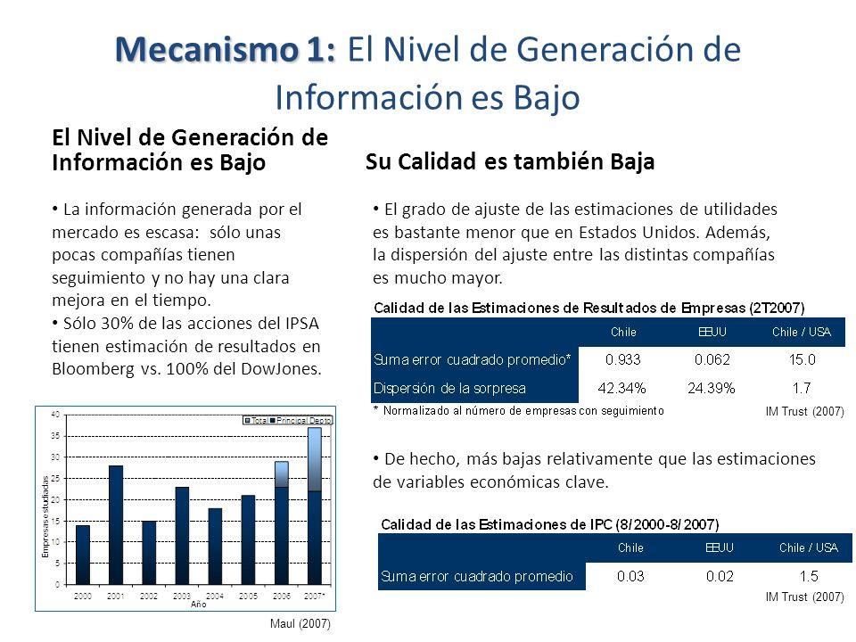Mecanismo 1: Mecanismo 1: El Nivel de Generación de Información es Bajo El Nivel de Generación de Información es Bajo Su Calidad es también Baja El gr