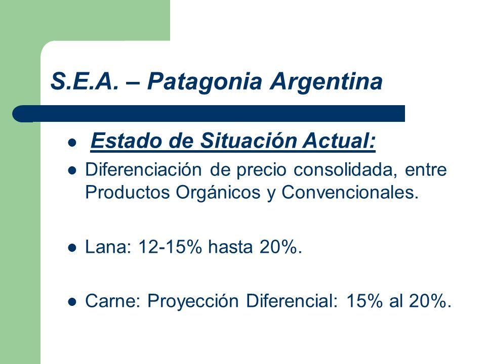 S.E.A. – Patagonia Argentina Estado de Situación Actual: Diferenciación de precio consolidada, entre Productos Orgánicos y Convencionales. Lana: 12-15