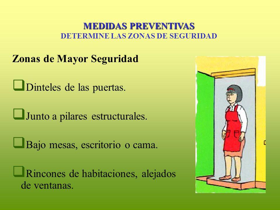 Zonas de Mayor Seguridad Dinteles de las puertas. Junto a pilares estructurales. Bajo mesas, escritorio o cama. Rincones de habitaciones, alejados de