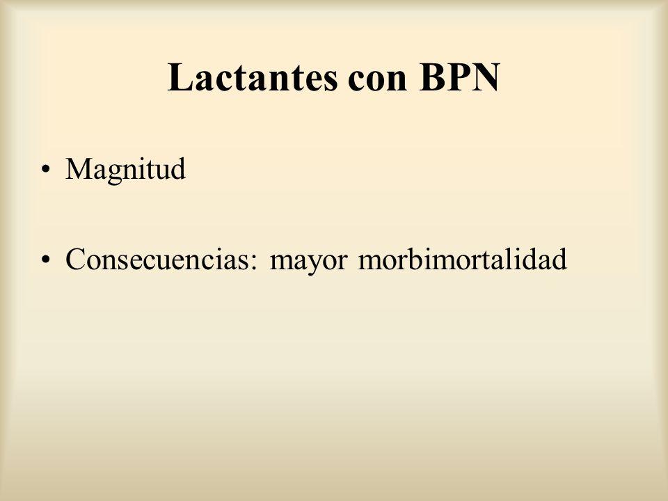 Lactantes con BPN Magnitud Consecuencias: mayor morbimortalidad