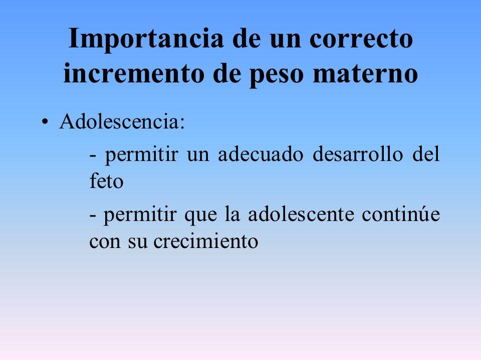 Importancia de un correcto incremento de peso materno Adolescencia: - permitir un adecuado desarrollo del feto - permitir que la adolescente continúe