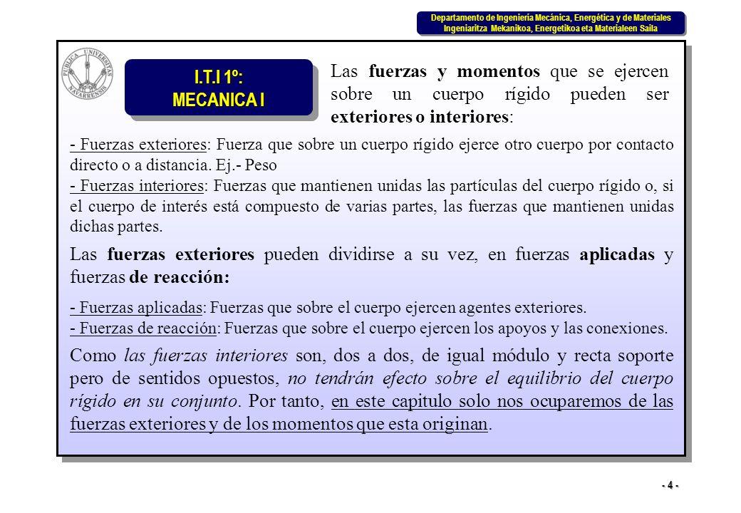 I.T.I 1º: MECANICA I Departamento de Ingeniería Mecánica, Energética y de Materiales Ingeniaritza Mekanikoa, Energetikoa eta Materialeen Saila Departamento de Ingeniería Mecánica, Energética y de Materiales Ingeniaritza Mekanikoa, Energetikoa eta Materialeen Saila - 5 - 6.2 Diagramas de sólido libre La mejor manera de identificar todas las fuerzas que se ejercen sobre el cuerpo de interés es seguir el método del diagrama de sólido libre.