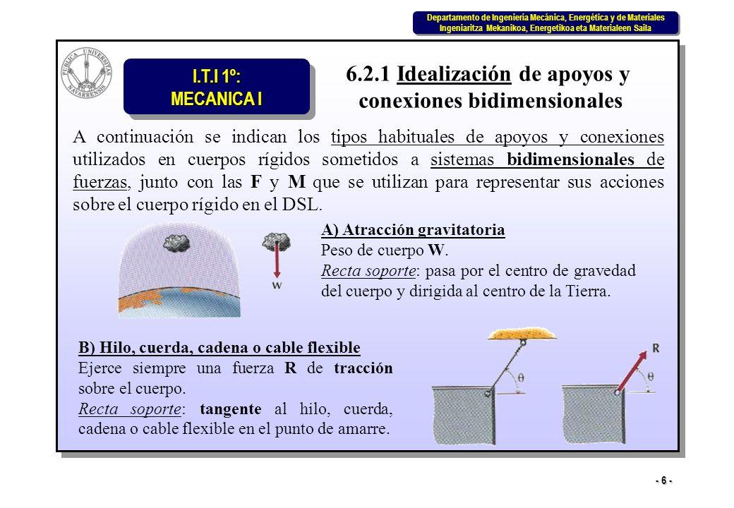I.T.I 1º: MECANICA I Departamento de Ingeniería Mecánica, Energética y de Materiales Ingeniaritza Mekanikoa, Energetikoa eta Materialeen Saila Departamento de Ingeniería Mecánica, Energética y de Materiales Ingeniaritza Mekanikoa, Energetikoa eta Materialeen Saila - 7 - C) Conexión rígida (barra) Puede ejercer sobre el cuerpo una fuerza R de tracción o de compresión.