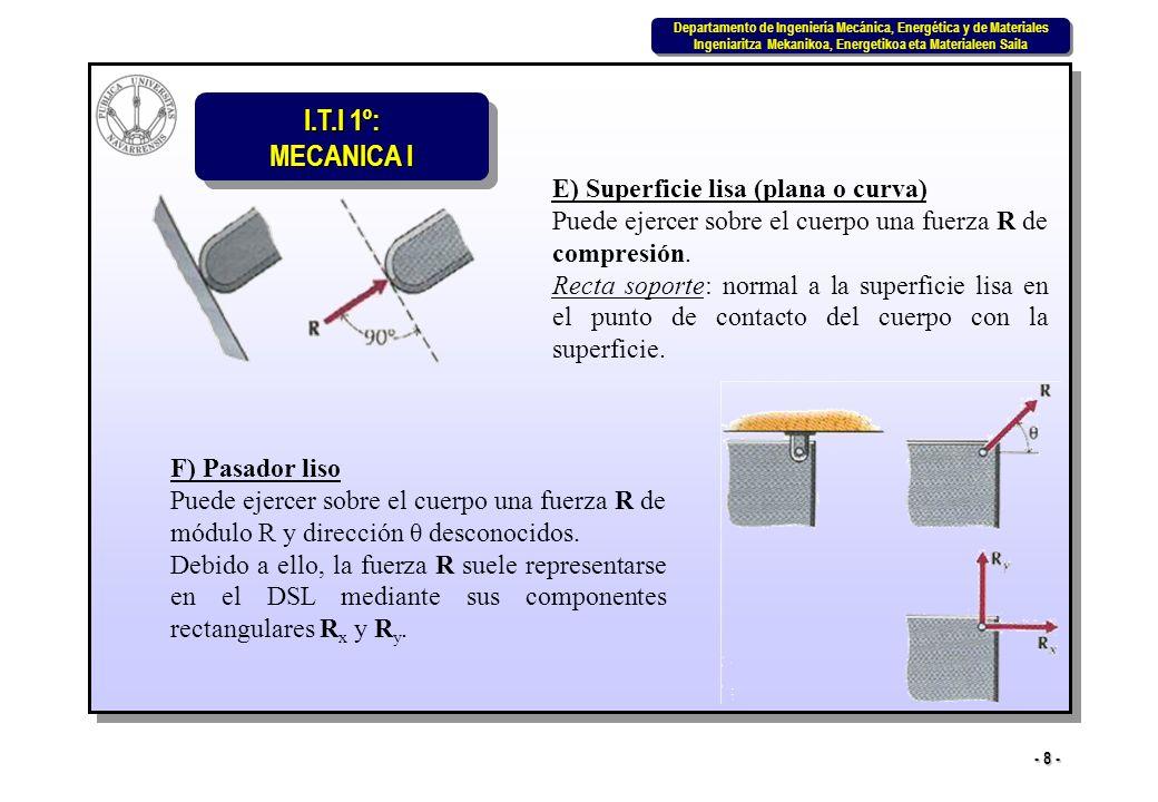 I.T.I 1º: MECANICA I Departamento de Ingeniería Mecánica, Energética y de Materiales Ingeniaritza Mekanikoa, Energetikoa eta Materialeen Saila Departamento de Ingeniería Mecánica, Energética y de Materiales Ingeniaritza Mekanikoa, Energetikoa eta Materialeen Saila - 19 - 6.2.2 Idealización de apoyos y conexiones tridimensionales A continuación se indican los tipos habituales de apoyos y conexiones utilizados en cuerpos rígidos sometidos a sistemas tridimensionales de fuerzas, junto con las F y M que se utilizan para representar sus acciones sobre el cuerpo rígido en el DSL.