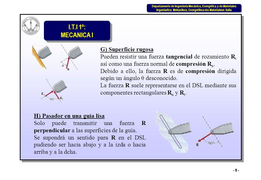 I.T.I 1º: MECANICA I Departamento de Ingeniería Mecánica, Energética y de Materiales Ingeniaritza Mekanikoa, Energetikoa eta Materialeen Saila Departamento de Ingeniería Mecánica, Energética y de Materiales Ingeniaritza Mekanikoa, Energetikoa eta Materialeen Saila - 10 - I) Collar sobre un árbol liso (Conexión con pasador) (Conexión fija-soldada) J) Apoyo fijo (empotramiento) Puede ejercer sobre el cuerpo una fuerza R y un momento M.