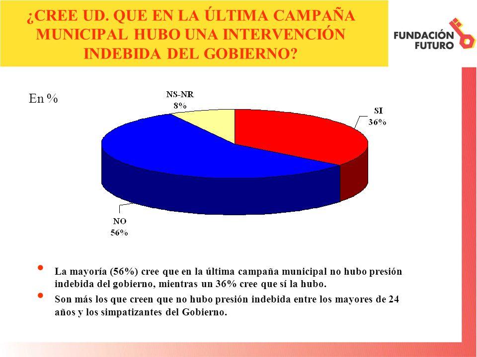 ¿CREE UD. QUE EN LA ÚLTIMA CAMPAÑA MUNICIPAL HUBO UNA INTERVENCIÓN INDEBIDA DEL GOBIERNO? La mayoría (56%) cree que en la última campaña municipal no