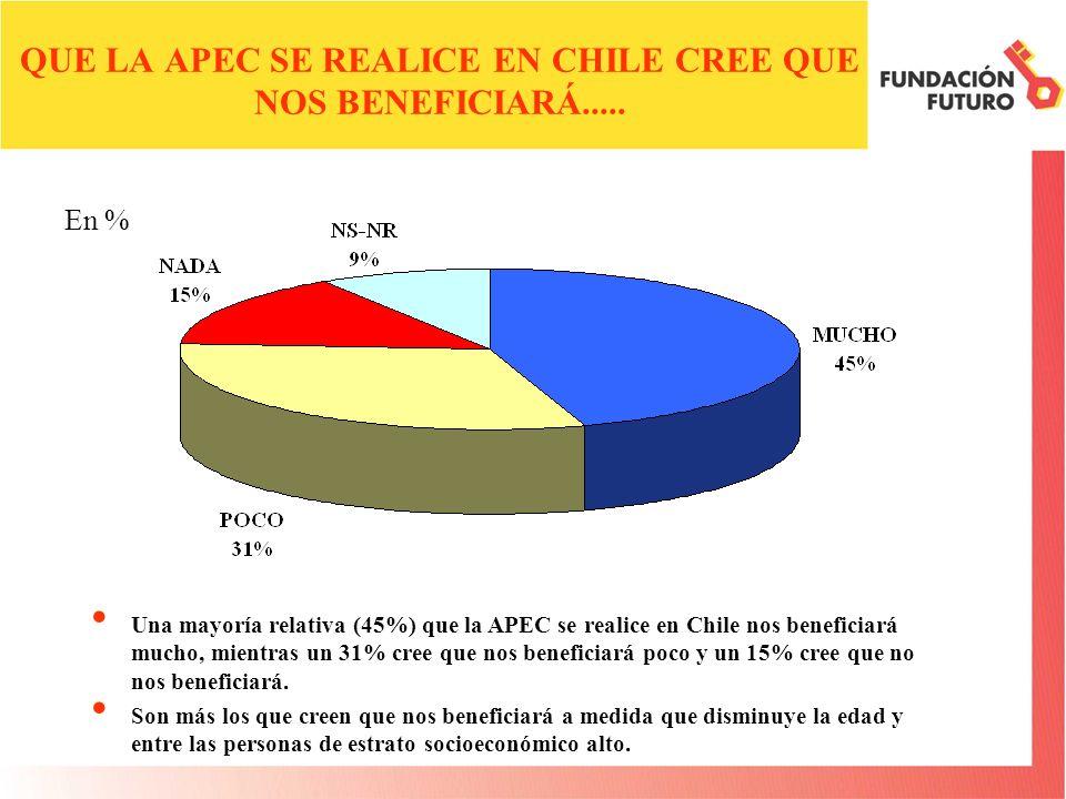 QUE LA APEC SE REALICE EN CHILE CREE QUE NOS BENEFICIARÁ..... Una mayoría relativa (45%) que la APEC se realice en Chile nos beneficiará mucho, mientr