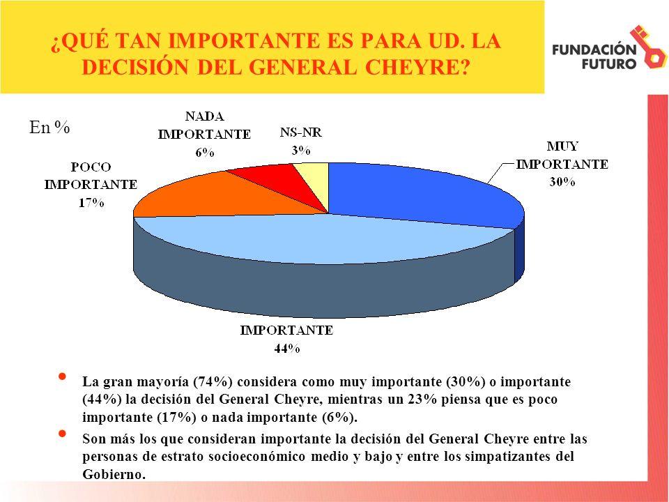 ¿QUÉ TAN IMPORTANTE ES PARA UD. LA DECISIÓN DEL GENERAL CHEYRE? La gran mayoría (74%) considera como muy importante (30%) o importante (44%) la decisi
