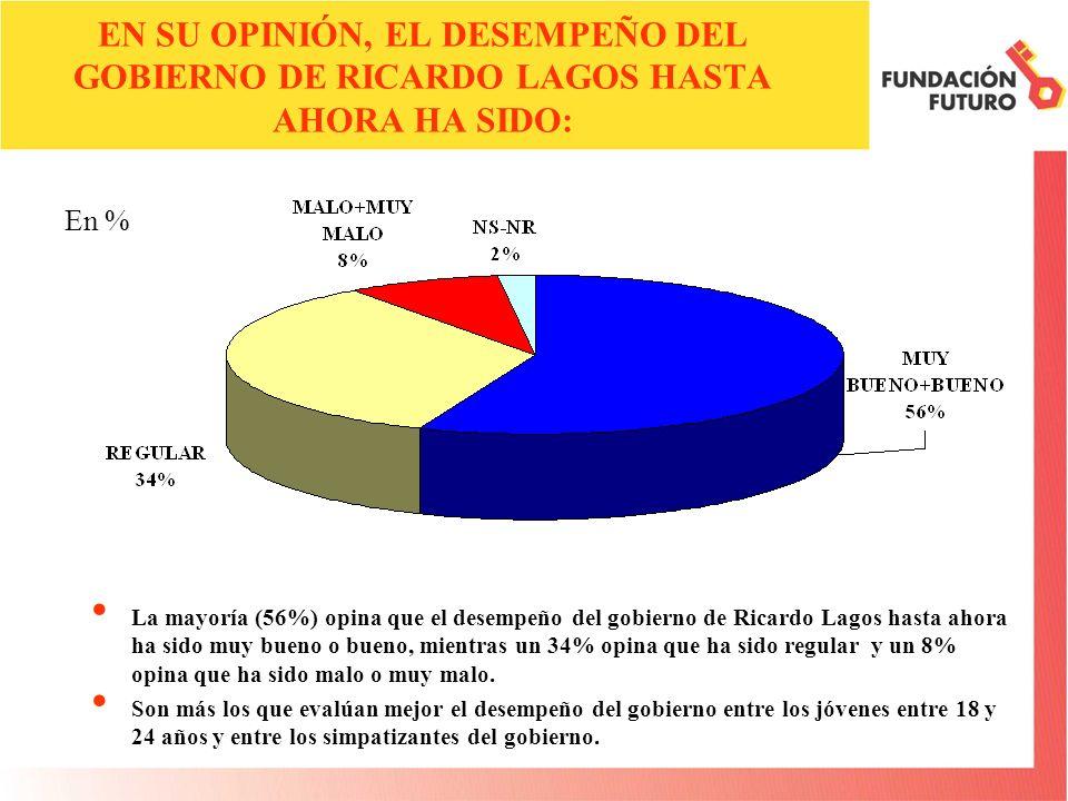 EN SU OPINIÓN, EL DESEMPEÑO DEL GOBIERNO DE RICARDO LAGOS HASTA AHORA HA SIDO: La mayoría (56%) opina que el desempeño del gobierno de Ricardo Lagos hasta ahora ha sido muy bueno o bueno, mientras un 34% opina que ha sido regular y un 8% opina que ha sido malo o muy malo.