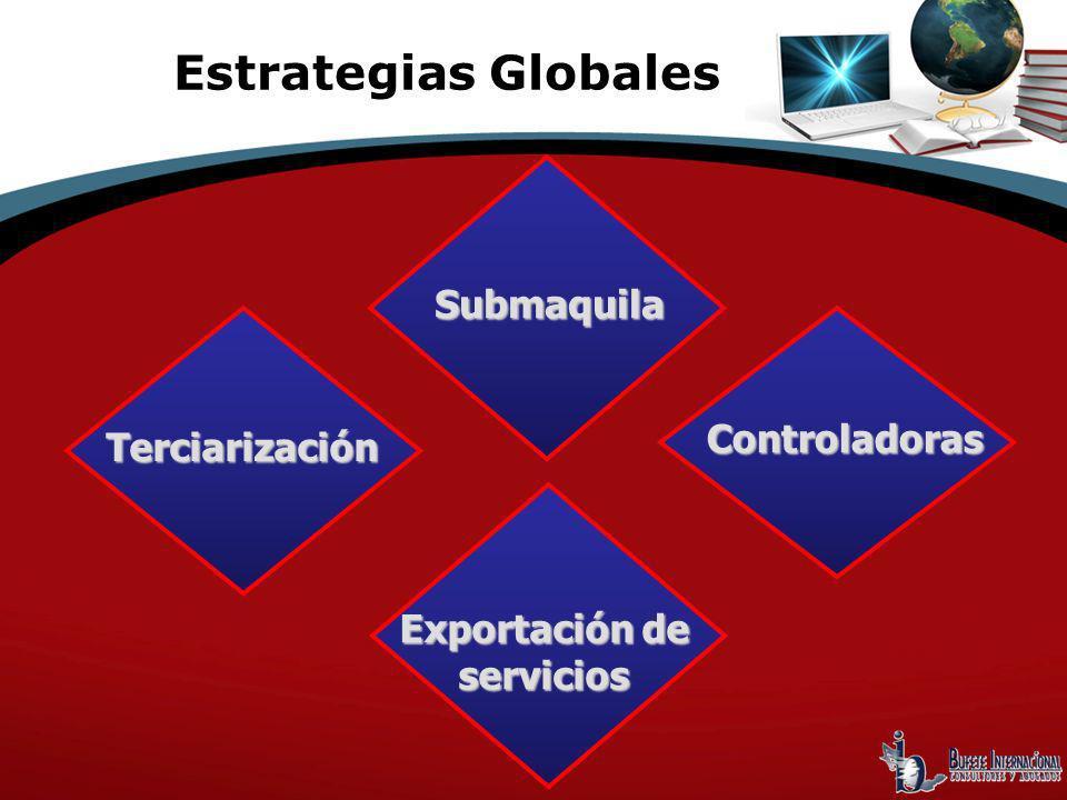 Terciarización Controladoras Exportación de servicios Estrategias Globales Submaquila