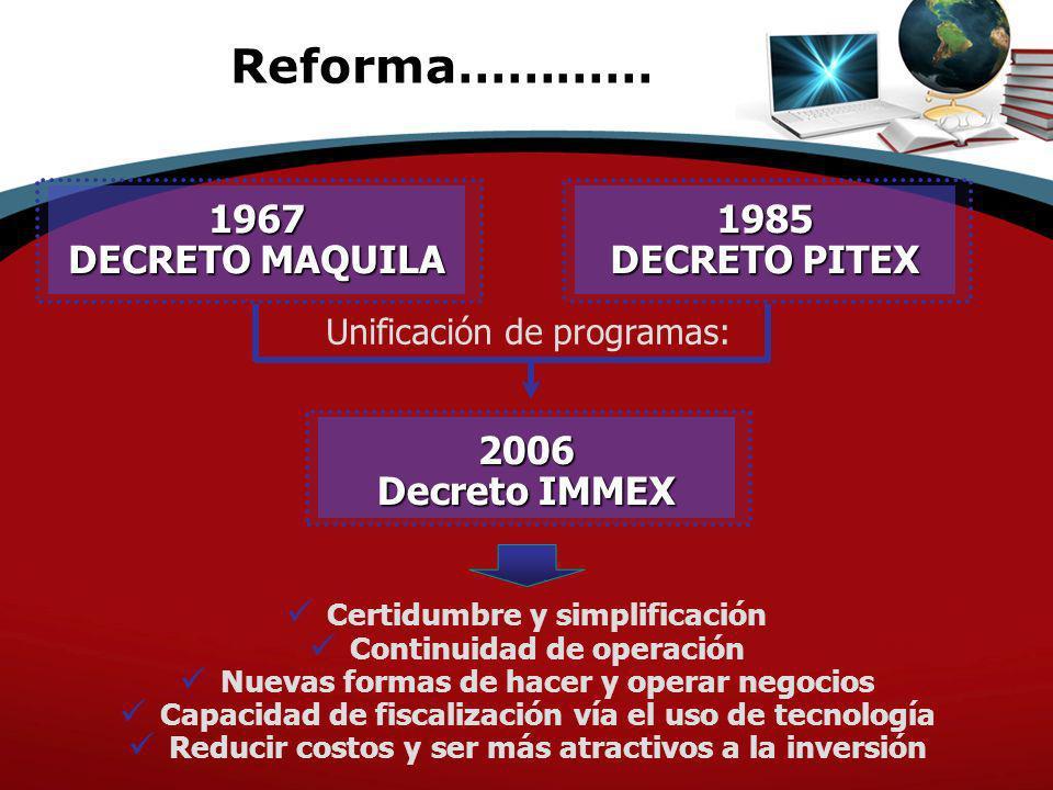 DIMMEX V.Del uso de medios electrónicos VI. De la submanufactura VII.