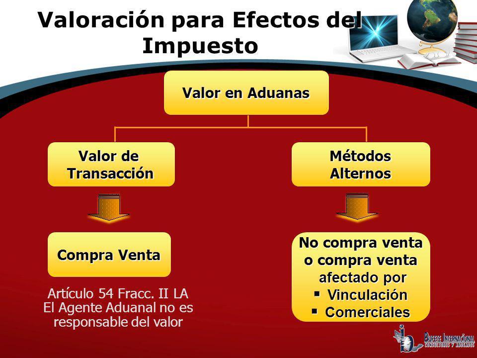 Valor en Aduanas Valor de TransacciónMétodosAlternos Compra Venta No compra venta o compra venta afectado por afectado por Vinculación Vinculación Com