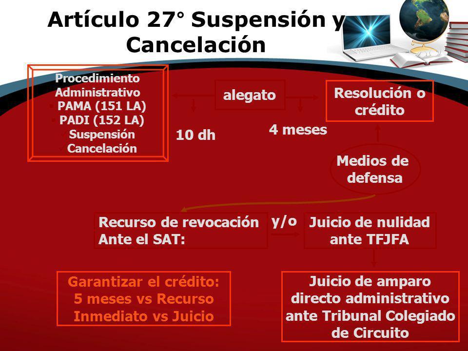 Procedimiento Administrativo PAMA (151 LA) PADI (152 LA) Suspensión Cancelación alegato Resolución o crédito Medios de defensa Recurso de revocación A
