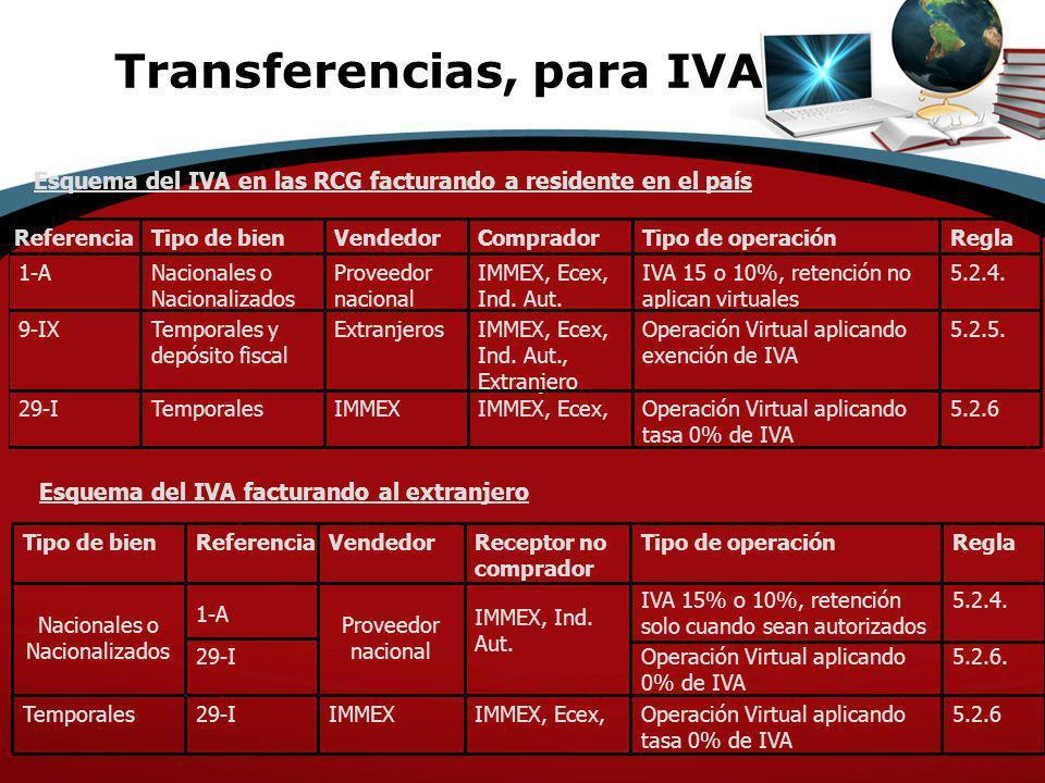 Esquema del IVA en las RCG facturando a residente en el país 5.2.6Operación Virtual aplicando tasa 0% de IVA IMMEX, Ecex,IMMEXTemporales29-I 5.2.5.Ope
