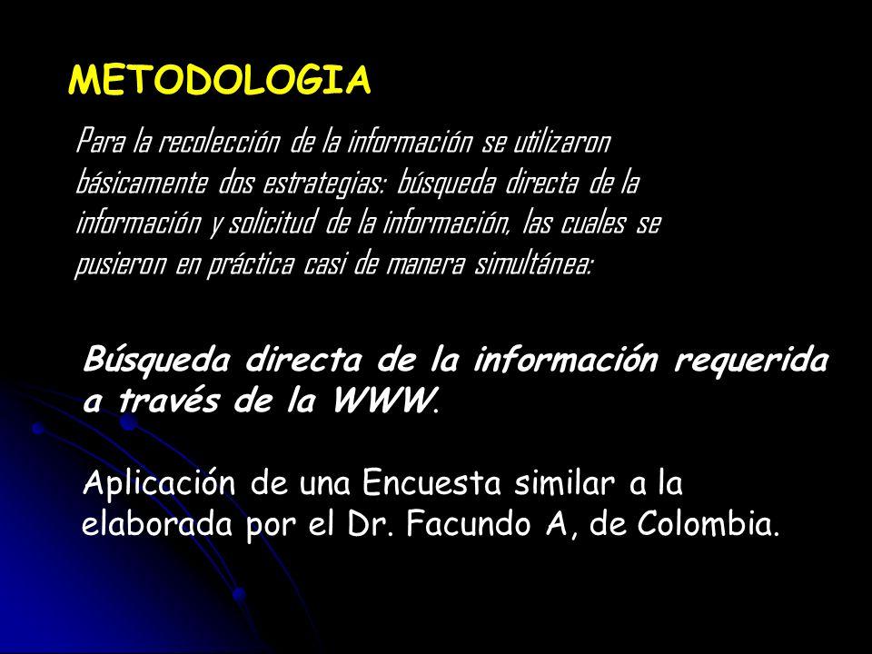 METODOLOGIA Para la recolección de la información se utilizaron básicamente dos estrategias: búsqueda directa de la información y solicitud de la info