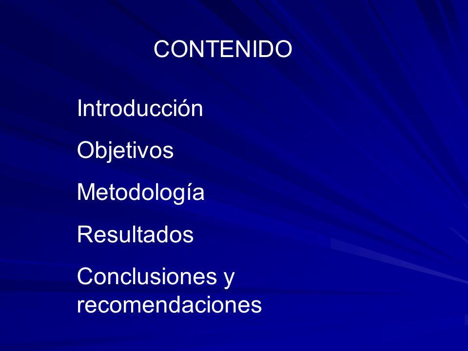 CONTENIDO Introducción Objetivos Metodología Resultados Conclusiones y recomendaciones