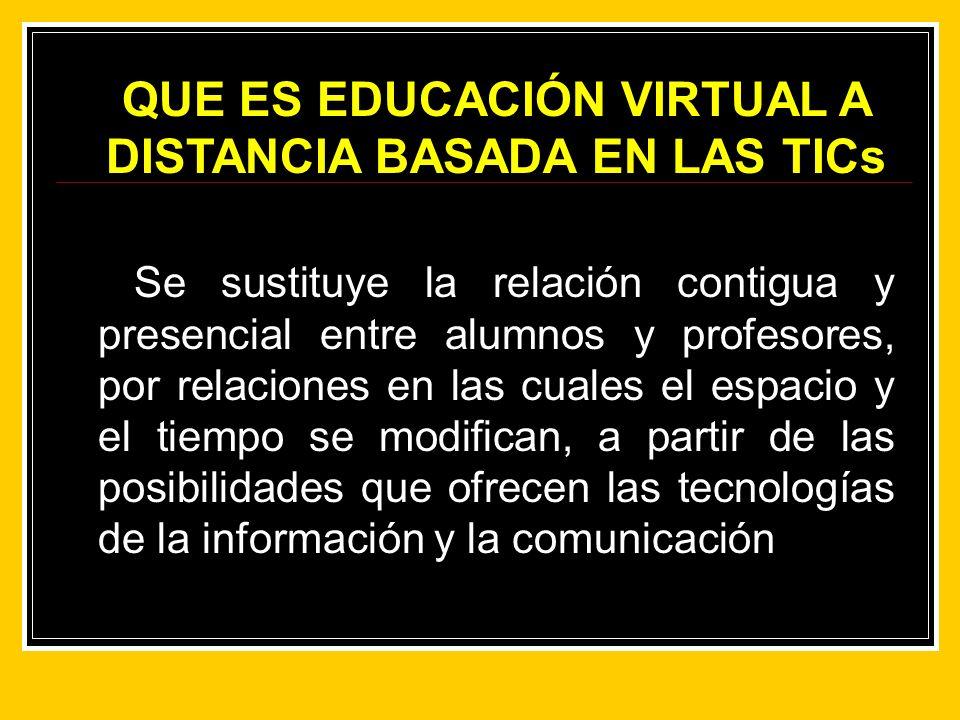 QUE ES EDUCACIÓN VIRTUAL A DISTANCIA BASADA EN LAS TICs Se sustituye la relación contigua y presencial entre alumnos y profesores, por relaciones en l