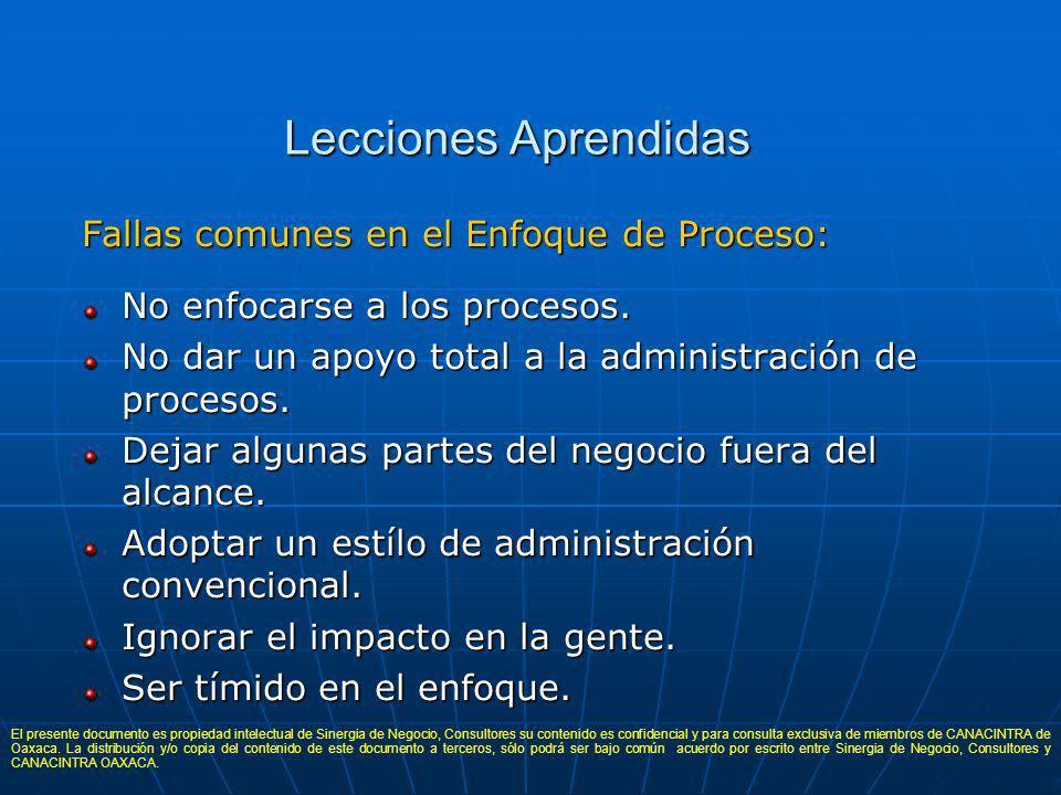 El presente documento es propiedad intelectual de Sinergia de Negocio, Consultores su contenido es confidencial y para consulta exclusiva de miembros de CANACINTRA de Oaxaca.