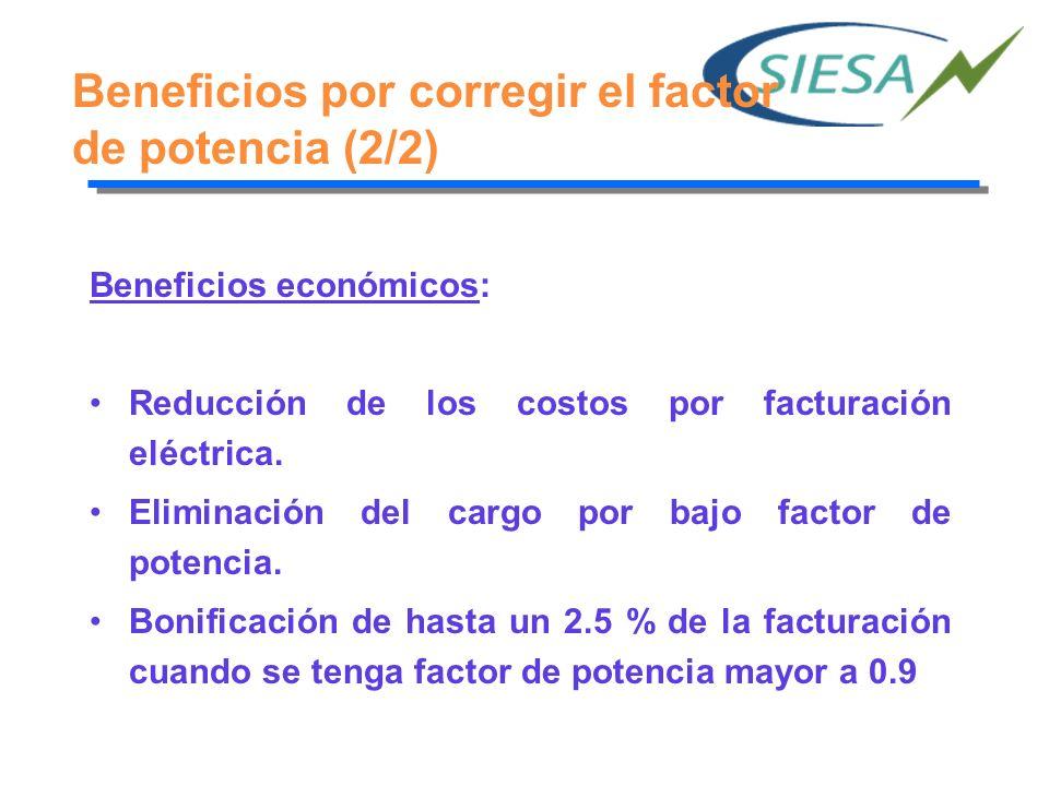 Beneficios por corregir el factor de potencia (2/2) Beneficios económicos: Reducción de los costos por facturación eléctrica.