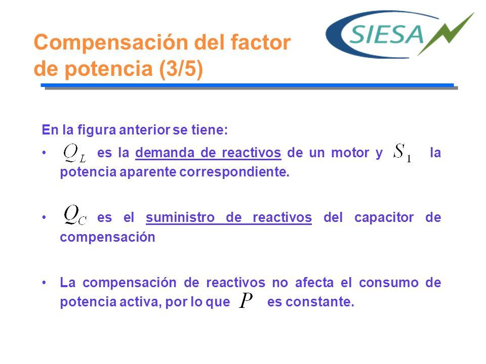 Compensación del factor de potencia (3/5) En la figura anterior se tiene: es la demanda de reactivos de un motor y la potencia aparente correspondiente.