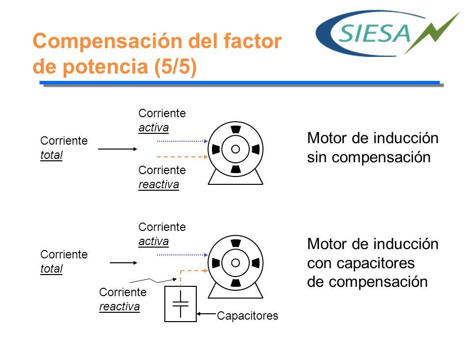 Compensación del factor de potencia (5/5) Corriente total Corriente activa Corriente reactiva Corriente total Corriente activa Capacitores Corriente reactiva Motor de inducción sin compensación Motor de inducción con capacitores de compensación