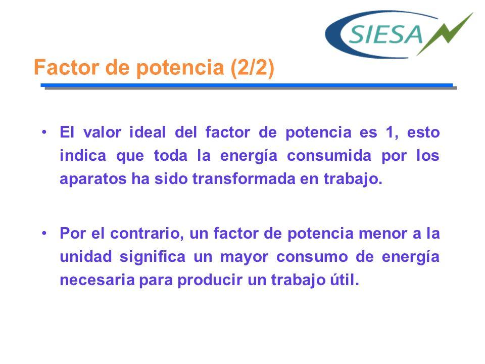 Factor de potencia (2/2) El valor ideal del factor de potencia es 1, esto indica que toda la energía consumida por los aparatos ha sido transformada en trabajo.