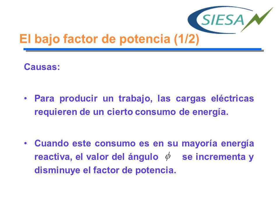 El bajo factor de potencia (1/2) Causas: Para producir un trabajo, las cargas eléctricas requieren de un cierto consumo de energía.