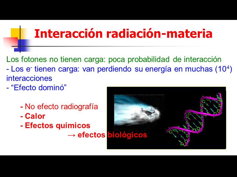 Interacción radiación-materia Los fotones no tienen carga: poca probabilidad de interacción - Los e - tienen carga: van perdiendo su energía en muchas