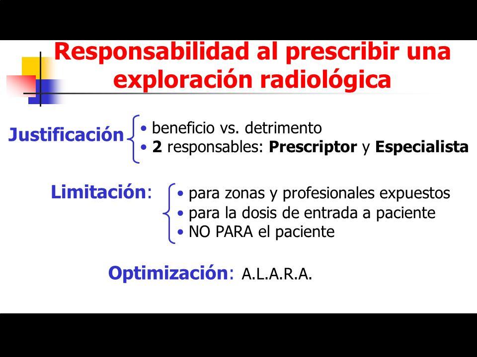Responsabilidad al prescribir una exploración radiológica Justificación beneficio vs. detrimento 2 responsables: Prescriptor y Especialista Optimizaci