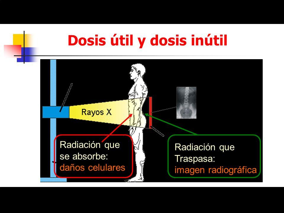 ESPECTRO DE rX Eliminamos la radiación de kV bajo - no atraviesa no sirve para la radiografía - el paciente la absorbe Filtro, HVL Intensidad de radiación Energía de los fotones (KeV) 0 KVp