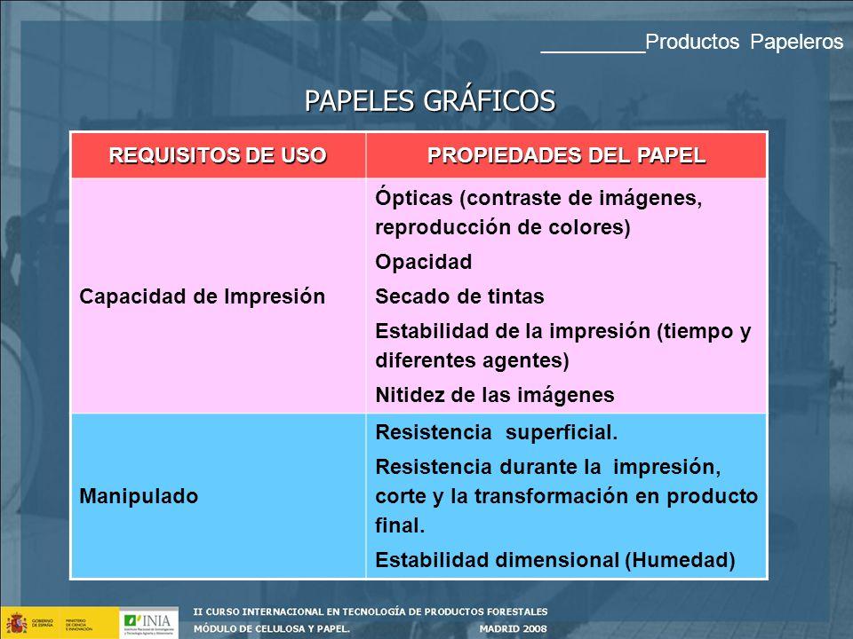 PAPELES GRÁFICOS _________Productos Papeleros