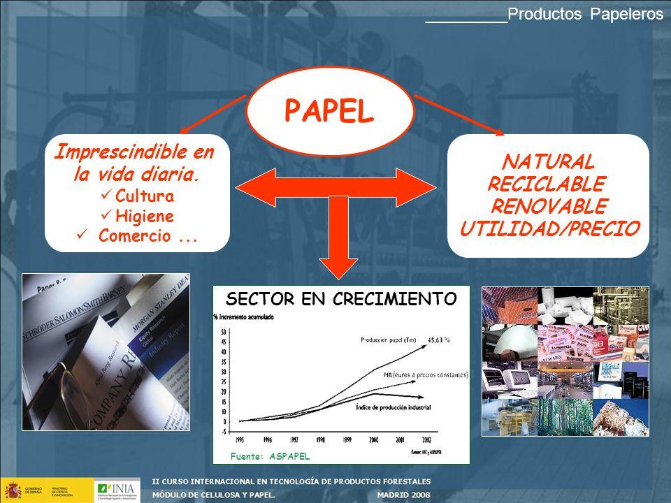 Profesora: Nuria Gómez Hernández PRODUCTOS PAPELEROS I: Tipos y propiedades _________Productos Papeleros