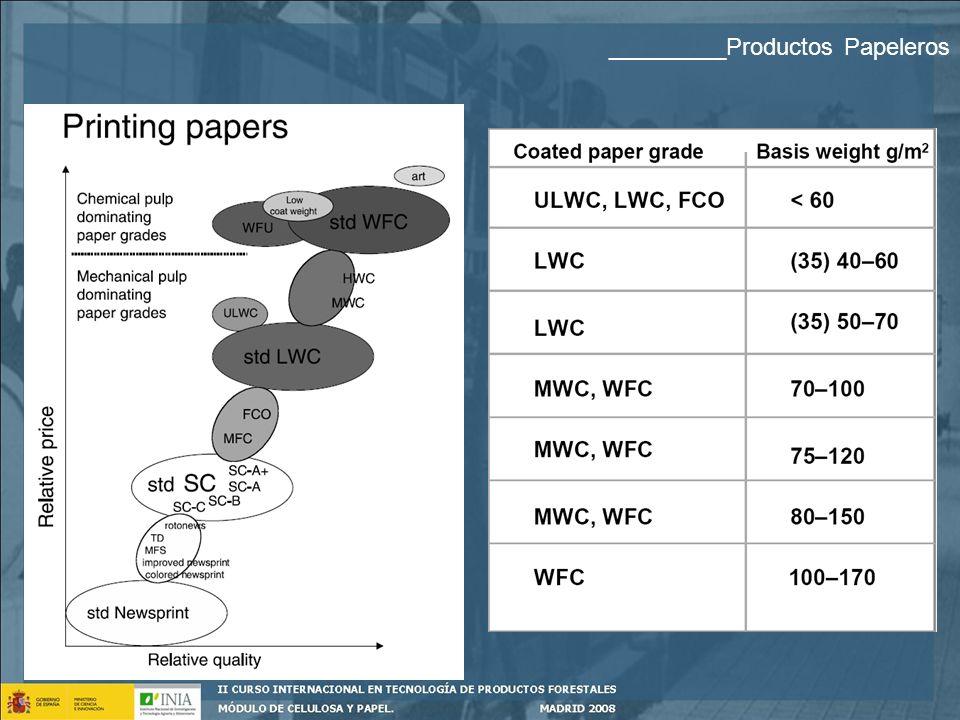 NUEVAS TENDENCIAS DE PAPELES GRÁFICOS. Aparecen Nuevos usos de papel. Dificultad para clasificar los diferentes tipos de papel Cambios de los requisit