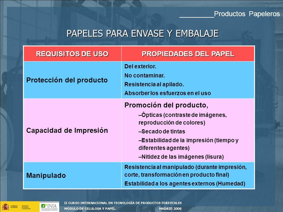 PAPELES PARA ENVASE Y EMBALAJE _________Productos Papeleros