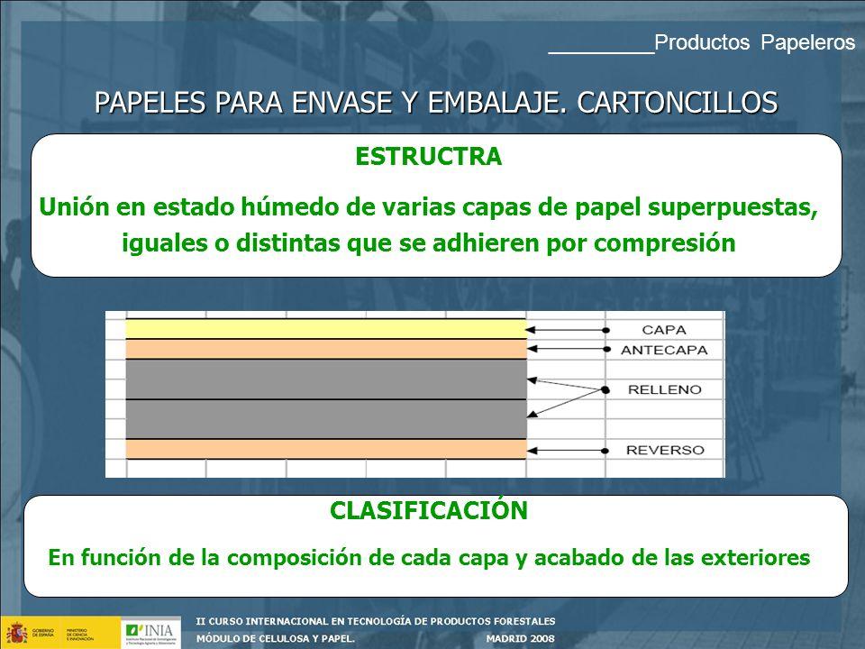 PAPEL EMBALAJE Papel Kraft SacosPapel embalaje Características: Gramaje (60 – 75 g/m 2 ) Elevada resistencia. Porosidad Gran capacidad para absorber i