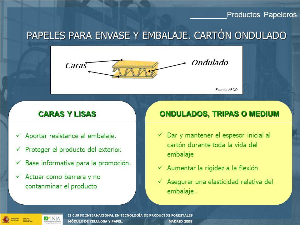 CARTONCILLOS Características, en función del producto que envasan: Gramaje (120 – 400 g/m 2 ) Resistencia: compresión, doblado, dirección Z, rigidez.