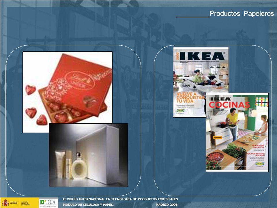 ¿ Unas preguntas interesantes ? ¿ Cuál es el producto? ¿ Qué requerimientos tiene producto? ¿ Qué operaciones del proceso de producción de papel me da