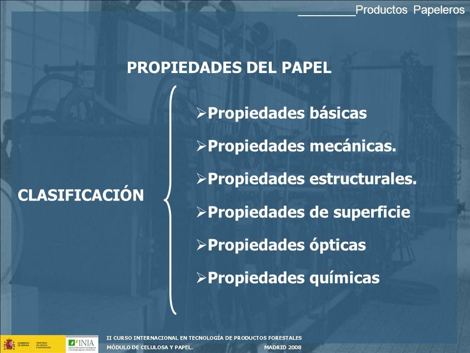 PROPIEDADES DEL PAPEL ANISOTROPÍA Sentidos: orientación de las fibras en la hoja de papel S. Longitudinal. S. Transversal Caras: estado superficial de