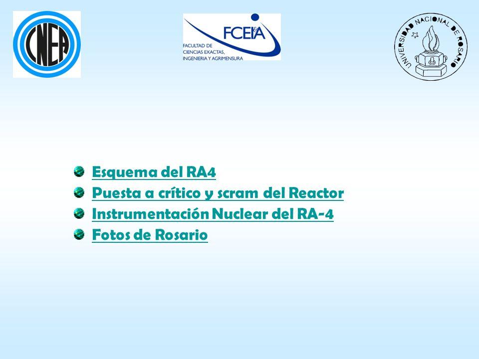 Reactor Nuclear RA-4 Facultad de Ciencias Exactas Ingeniería y Agrimensura Universidad Nacional de Rosario Comisión Nacional de Energía Atómica Área d