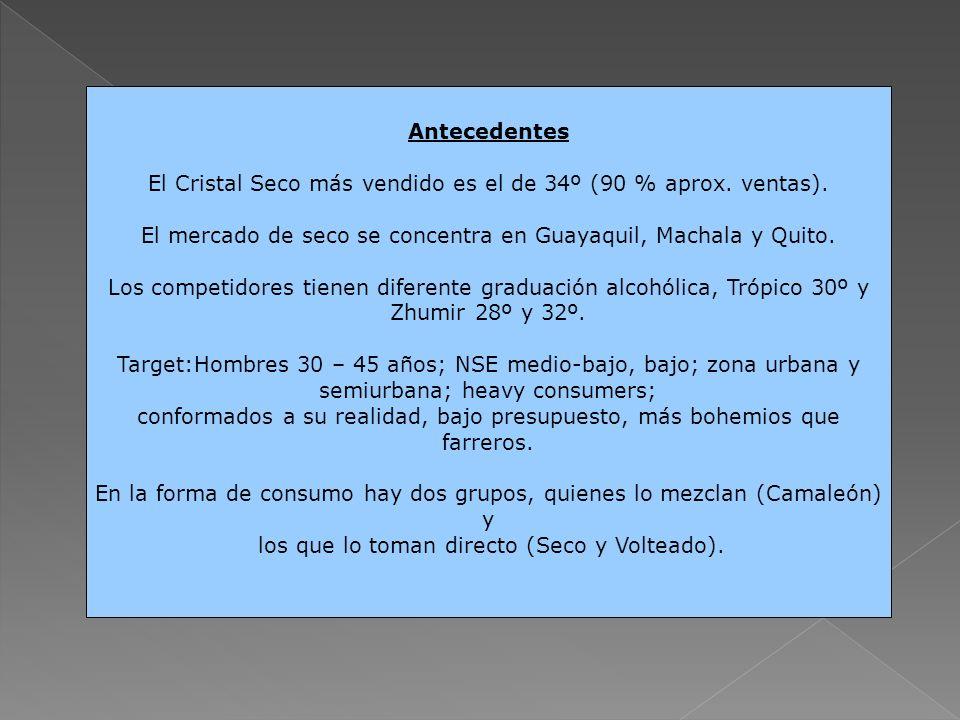 Antecedentes El Cristal Seco más vendido es el de 34º (90 % aprox. ventas). El mercado de seco se concentra en Guayaquil, Machala y Quito. Los competi