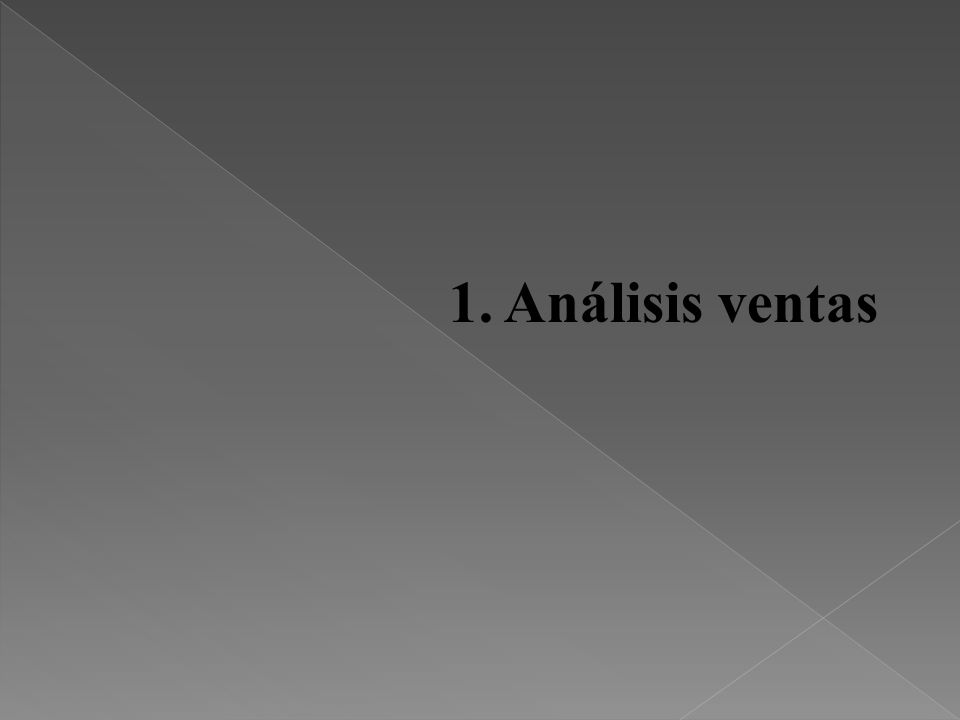 ANÁLISIS COMPORTAMIENTO Análisis históricos de venta total categoría, mix por Agencias, por grado alcohólico, por tamaño.
