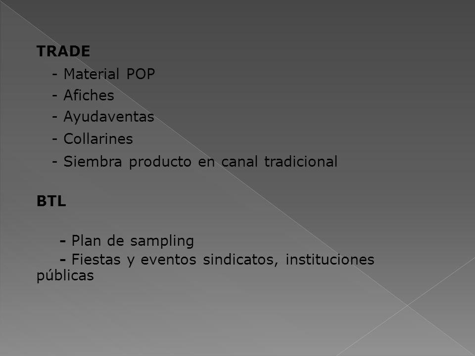TRADE - Material POP - Afiches - Ayudaventas - Collarines - Siembra producto en canal tradicional BTL - Plan de sampling - Fiestas y eventos sindicato