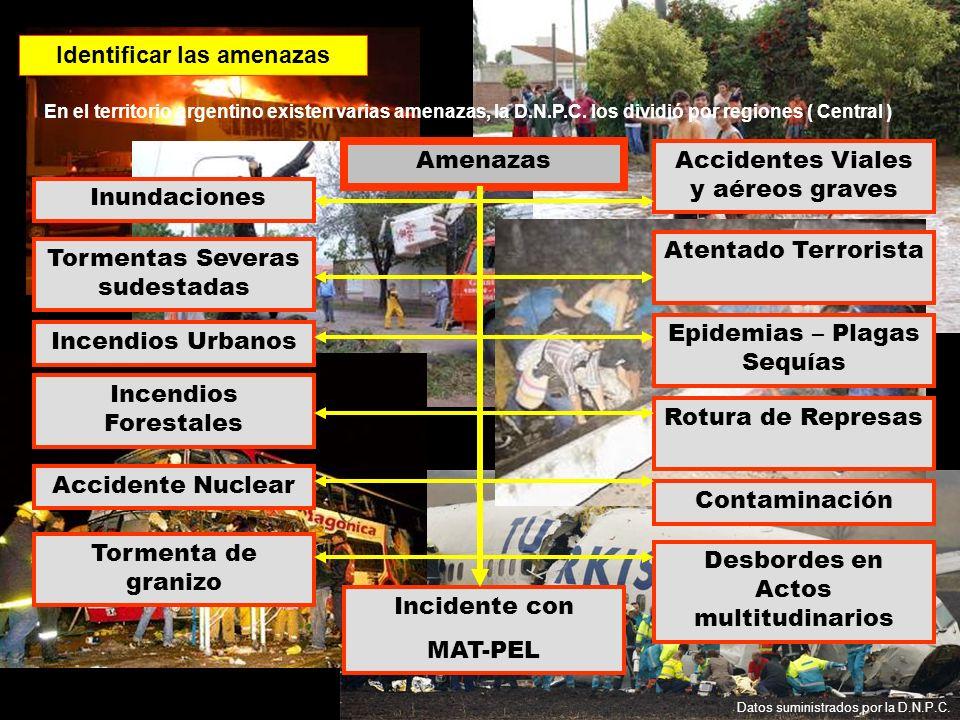 Identificar las amenazas En el territorio argentino existen varias amenazas, la D.N.P.C. los dividió por regiones ( Central ) Datos suministrados por