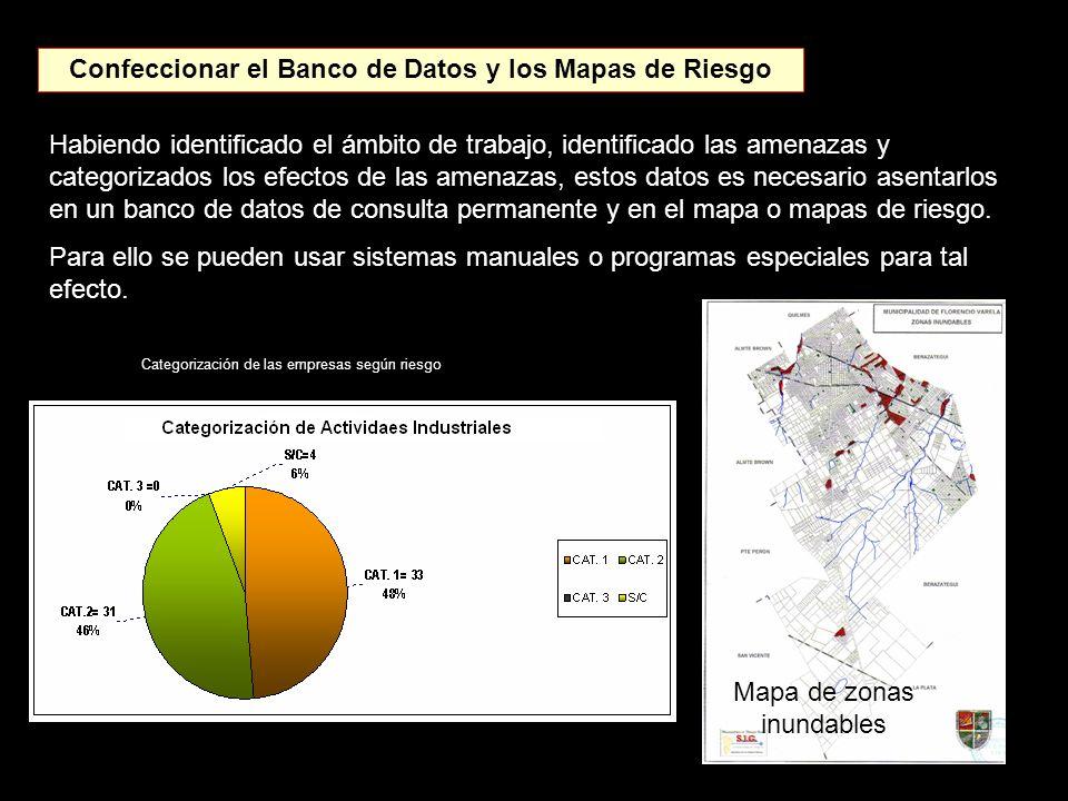 Confeccionar el Banco de Datos y los Mapas de Riesgo Habiendo identificado el ámbito de trabajo, identificado las amenazas y categorizados los efectos