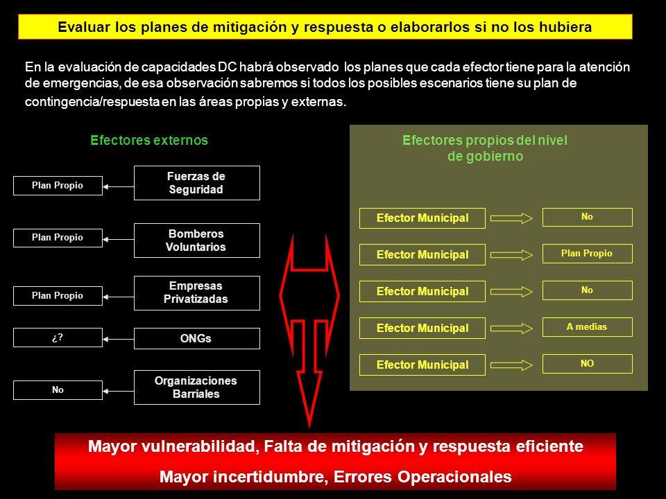 Evaluar los planes de mitigación y respuesta o elaborarlos si no los hubiera En la evaluación de capacidades DC habrá observado los planes que cada ef