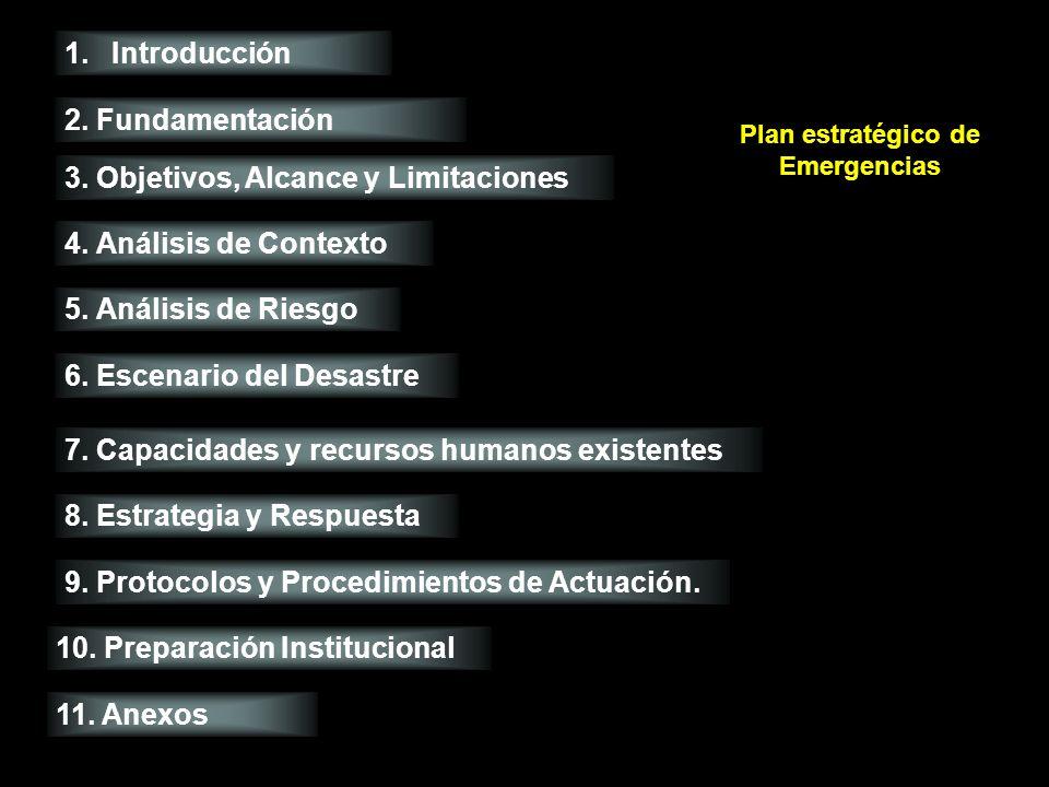 1. Introducción 3. Objetivos, Alcance y Limitaciones 4. Análisis de Contexto 2. Fundamentación 5. Análisis de Riesgo 6. Escenario del Desastre 7. Capa
