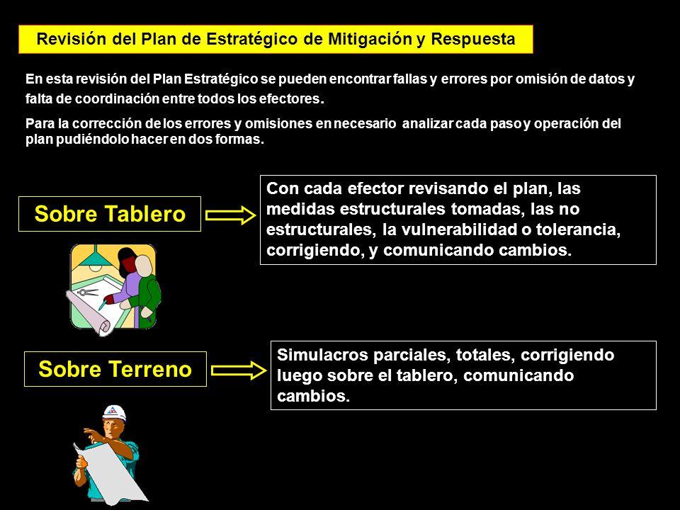 Revisión del Plan de Estratégico de Mitigación y Respuesta En esta revisión del Plan Estratégico se pueden encontrar fallas y errores por omisión de d