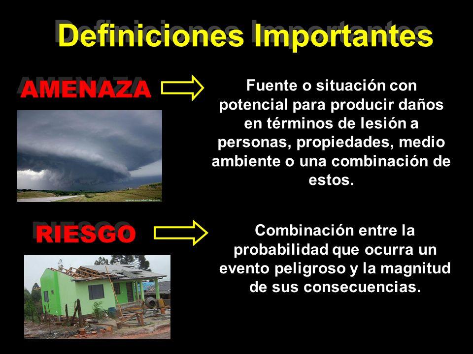 Definiciones Importantes AMENAZA RIESGO Fuente o situación con potencial para producir daños en términos de lesión a personas, propiedades, medio ambi