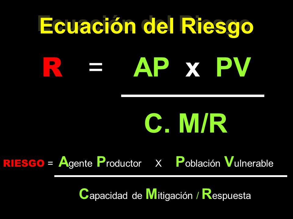 Ecuación del Riesgo R = AP x PV RIESGO = A gente P roductor X P oblación V ulnerable C apacidad de M itigación / R espuesta C. M/R