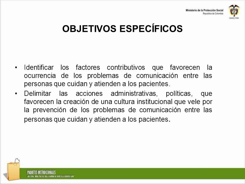 OBJETIVOS ESPECÍFICOS Identificar los factores contributivos que favorecen la ocurrencia de los problemas de comunicación entre las personas que cuida